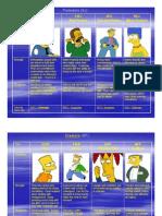 Simpsons-MBTI