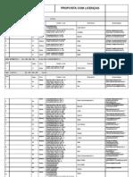 Lista_de_Oferta_2011_2_COM_Licencas[1]