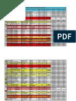 Genfocus List of Equiptments