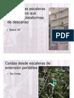 PROTECCION CONTRA CAIDAS. PARTE 2