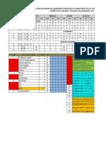 JADWAL PELAJARAN 2011-2012