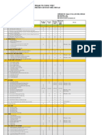 Bảng phân chia phạm vi công việc - Soda Chu Lai