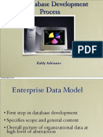 Database Development Process