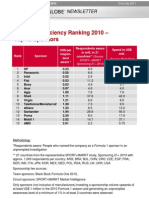 20110721 Sponsor Globe F1 Global Efficiency Ranking 2010 ENG (1)