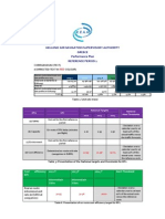 Greece PPL RP1 Corrigendum