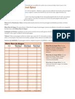 TRPG-Nível épico-Básico,Classes,Perícias