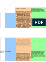 A Comparison of Argentinean Laws of Education