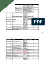 Final OQ Data Set & Scripts-1