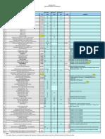 Annexure 1 -Final BMS Equipment Schedule 6 7 11