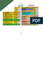TCS Pricelist LK 8 Juli 2011