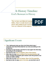 Christian History Timeline - God's Remnant in History