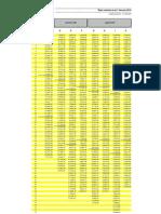 EIB Salary Scale Jan 2010