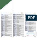 IntelliJIDEA_ReferenceCard