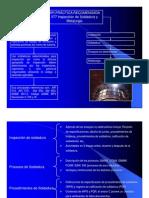 API-RP 577 Presentacion