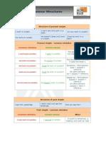 General Grammar Structures