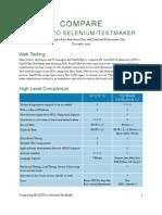 TestMaker Selenium QTP Comparison