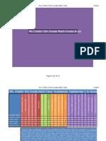 EDU 2110- Student Grade Analysis Project