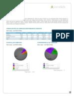 ACME Report