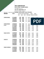 Esab Mkt Price List