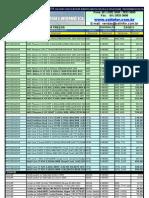 tabela de preço informatica