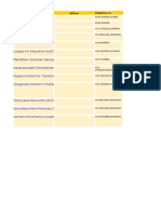 Tamil Nadu Micro Fin Ace List