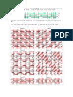 Photo of Pattern Darning