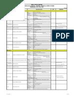 CCSS-Equipment List_27 Dec 10