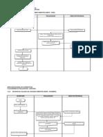 flujo-fiscalizacion_cooperativas