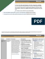 CAL Suites Datasheet - Wave 2010[1]