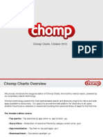 Chomp Charts October 2010