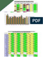 Voto PP local y andaluz(1999-2011)(1ª parte)