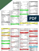 Checklist-c152 Lista de Chequeo 152