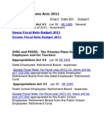 Liberty Index 2011 Appropriations Acts 1 to 14