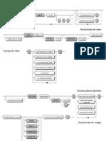 Graficos de Sintaxis - Java