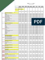Salarios 2011 Con Categorias Para Punis