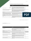 11. Appendix I - Tables of Compliance