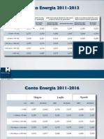 Tariffe IV Conto Energia