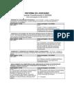 Quadro Comparativo - Emenda Constitucional 45
