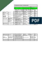 Matriz de Reuisitos Legales y Verificacin de Requisitos