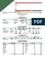 Comprehensive Portfolio Chart