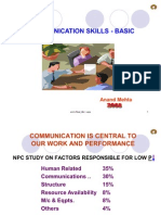 Communication Skills - Basic-2008