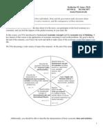 Intro to Economics - syllabus