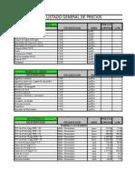 proyecto procedimiento(29-07-2011)