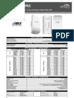 Loco m5 Datasheet