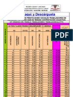 Tabla Calculo de Prestaciones Sociales en Venezuela de acuerdo a la LOTTT