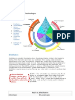 Water Purification Technologies