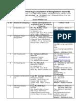 f commerce list bangladesh xlsx pdfrehab members list 2009
