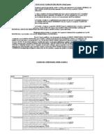 Voto PP local y andaluz(1999-2011) 2ª parte