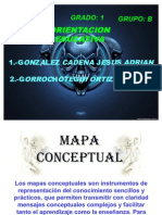 Mapa Conceptual en POWER POINT