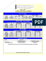 CH Capital Rate Sheet 812011